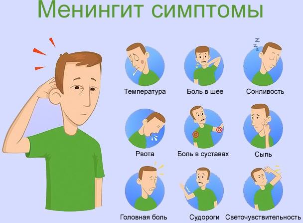 Болит голова у основания черепа сзади, слева, справа и шея, тошнит. Причины, чем лечить