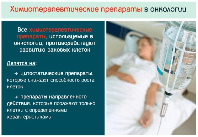 Доброкачественная и злокачественная опухоль. Отличия, таблица, можно ли отличить на взгляд