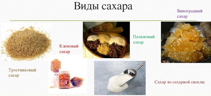 Продукты, содержащие сахар. Список, какие понижают сахар в крови, какие повышают