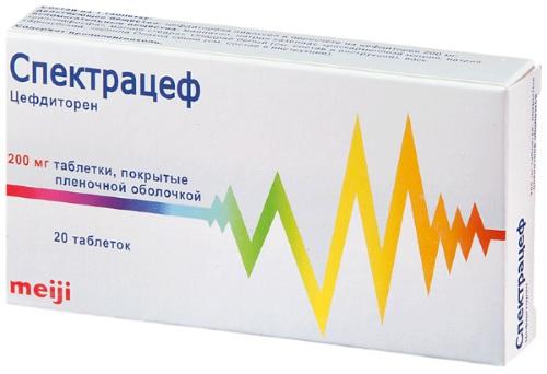 Цефалоспорины 3 поколения в таблетках, инъекциях, суспензии. Список, механизм действия, показания к применению