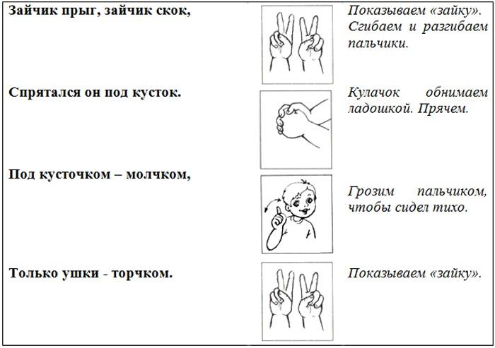 Тяжелые нарушения речи. Что это, классификация, диагнозы, причины, к чему приводят