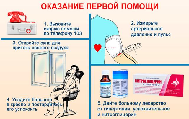 Покраснение лица и головная боль у ребенка, мужчин, женщин. Причины, лечение
