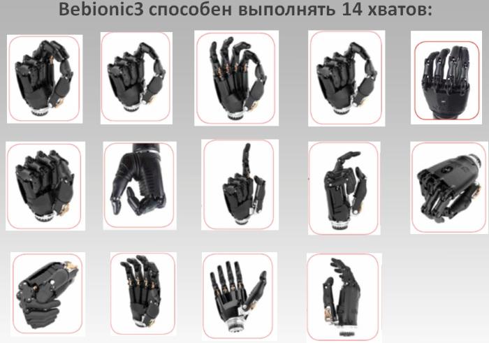 Бионический протез руки. Цены, как работают, где купить, изготовители