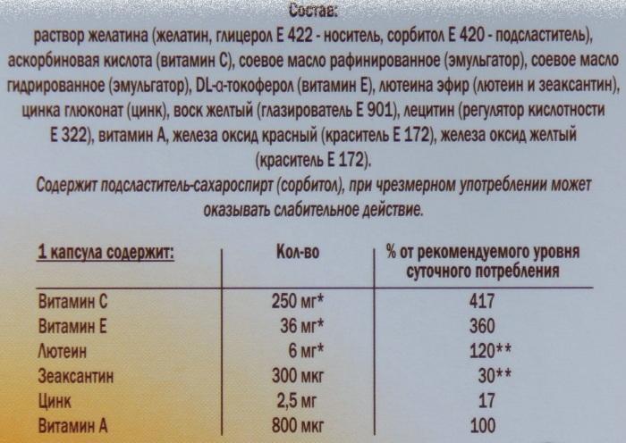 Доппельгерц (Doppelherz) витамины для глаз. Инструкция по применению с лютеином, черникой, хромом, цинком, селеном