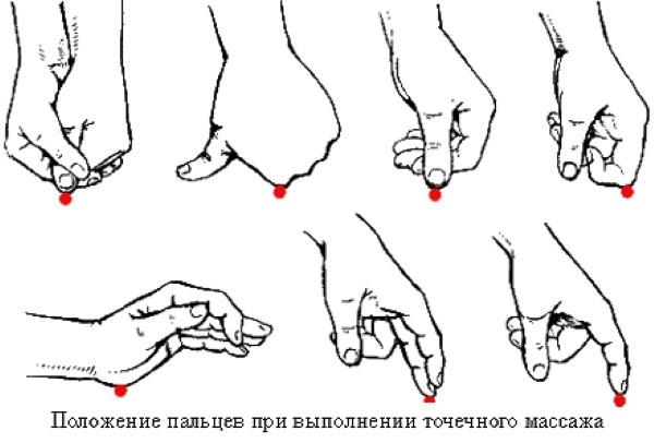 Точки на руках, отвечающие за органы. Фото с надписями правой, левой руки