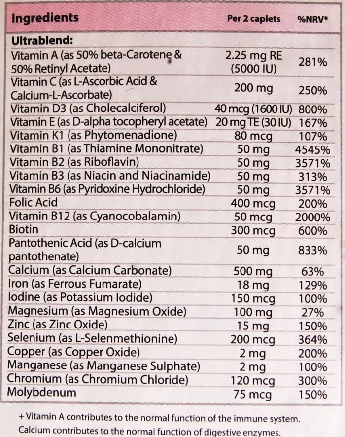VPLab Ultra Womens витамины. Инструкция по применению, цена, отзывы