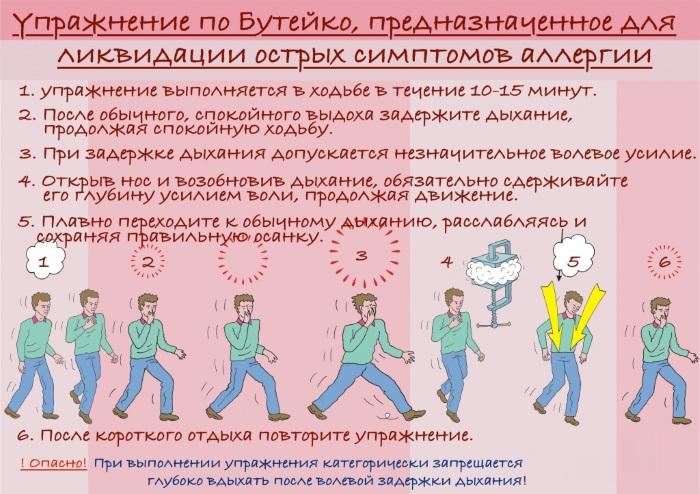 Дыхание по Бутейко. Подробные шаги, методика от болезней, показания, противопоказания
