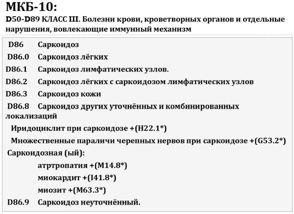 Международная классификация болезней (МКБ). Что это такое, таблица, список, история создания