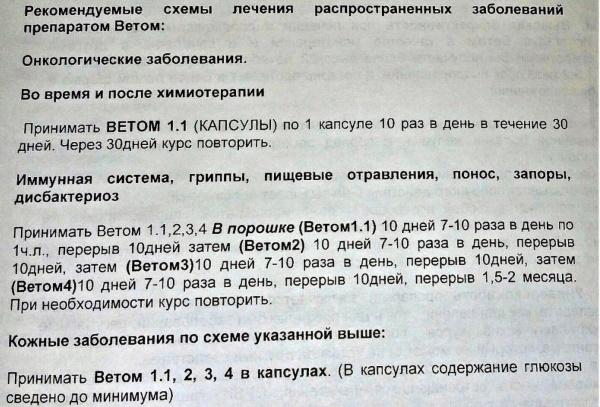 Ветом 1.1-2-3-4 для людей. Инструкция, отзывы о препарате, цена