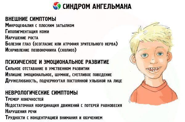 Синдром Ангельмана у детей. Что это такое, симптомы, стадии, фото