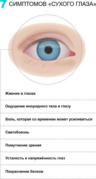 Слезятся глаза у пожилых. Причины и лечение, капли, народные средства