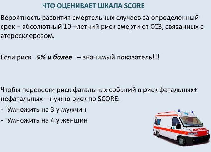 Абсолютный сердечно-сосудистый риск по шкале Score. Рассчитать, что это такое