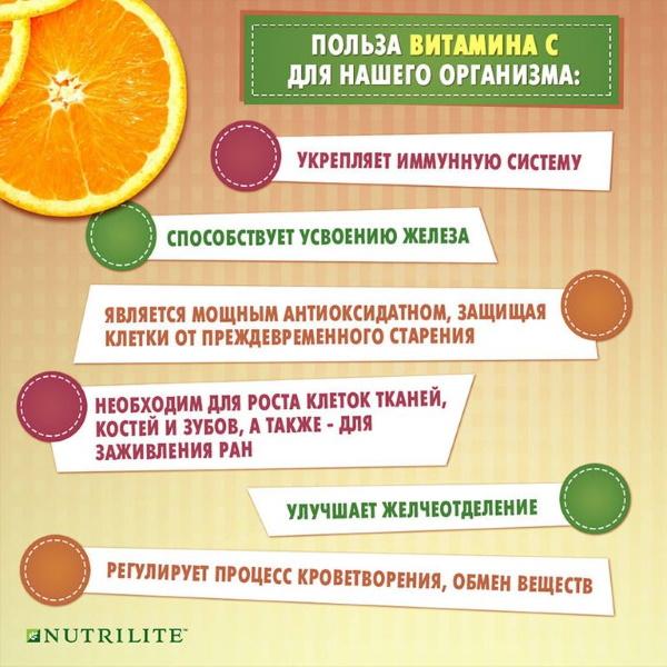 Витамины Amway для детей. Отзывы врачей, каталог с ценами