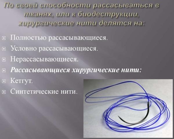 Саморассасывающиеся нитки для швов в хирургии, гинекологии, стоматологии