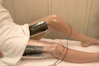Воспаление грушевидной мышцы. Симптомы и лечение, упражнения