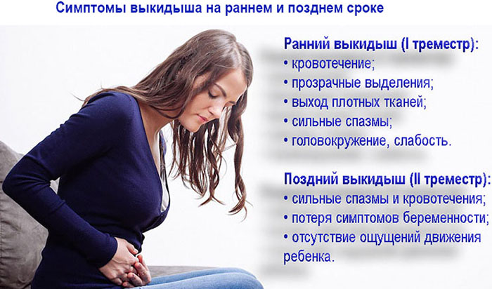 БХБ (биохимическая) беременность. Что это такое, симптомы, срок