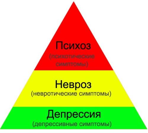 Симбалта (Cymbalta). Инструкция по применению, цена, отзывы, аналоги