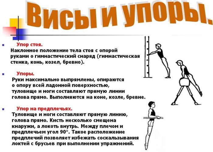 Физические упражнения в ЛФК. Классификация: виды, группы