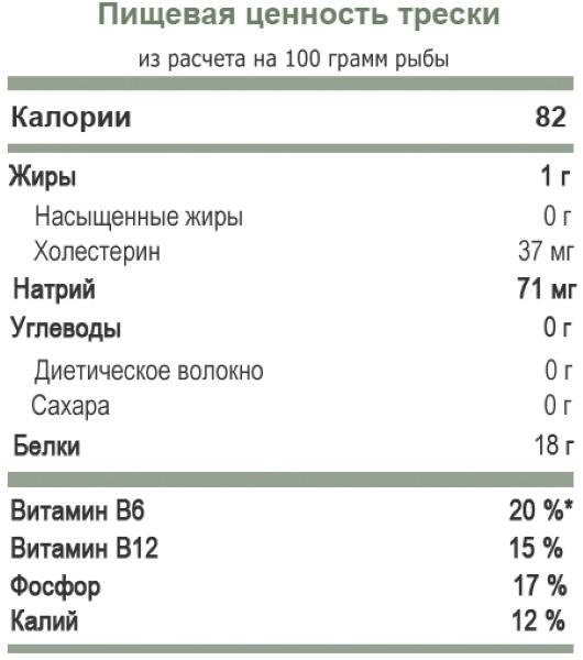 Продукты для диабетиков 2 типа. Список
