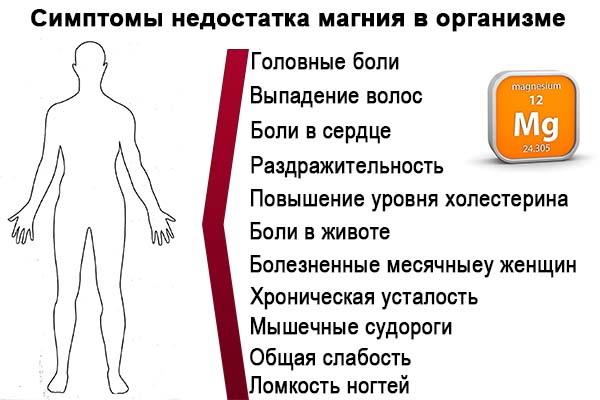 Магний B6 для детей в таблетках. Инструкция, цена, отзывы